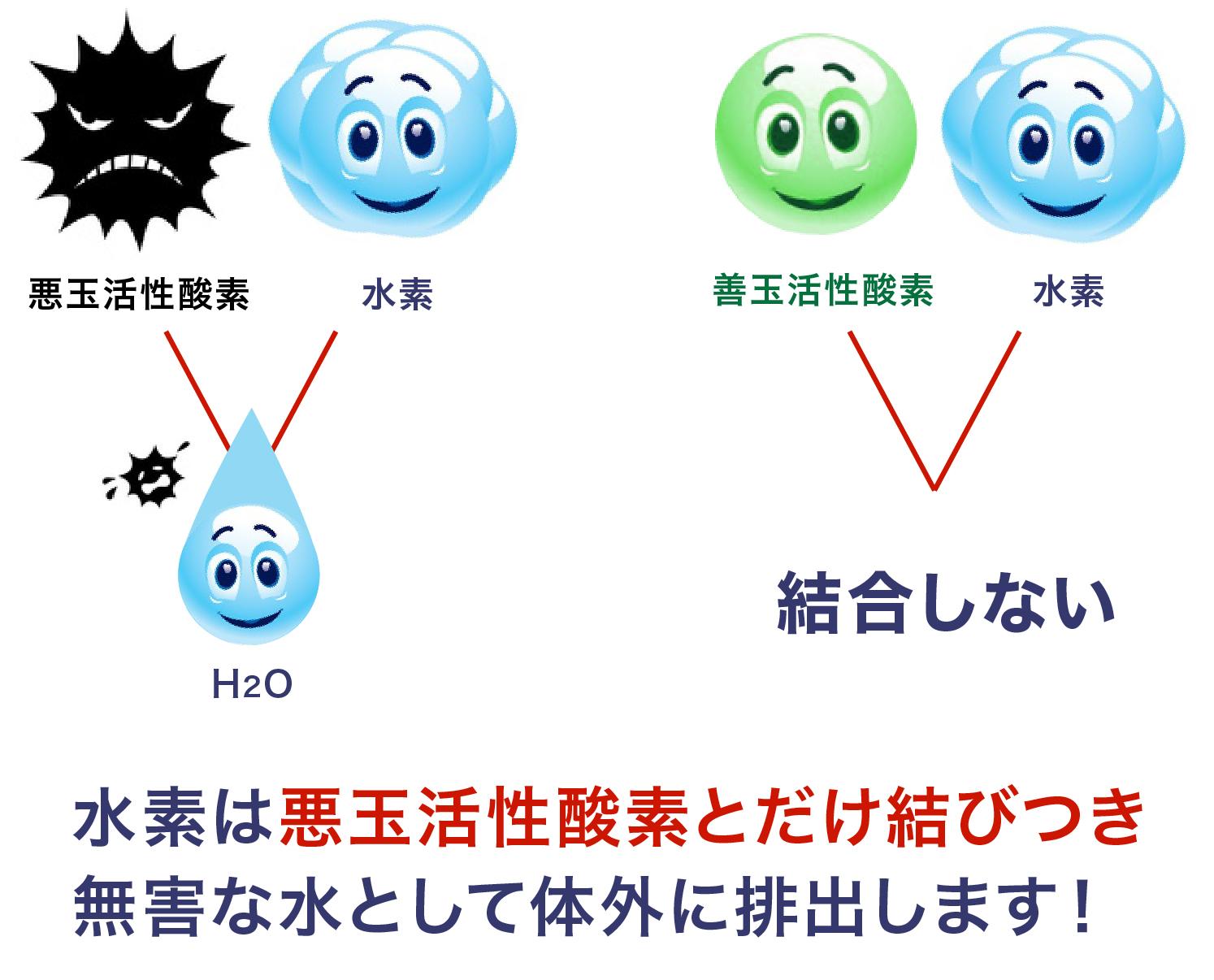 水素の図-01